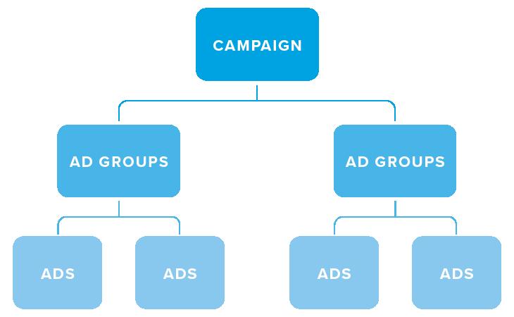 Tik-Tok-Ads-marketing-pixxio-bildverwaltung-grafik